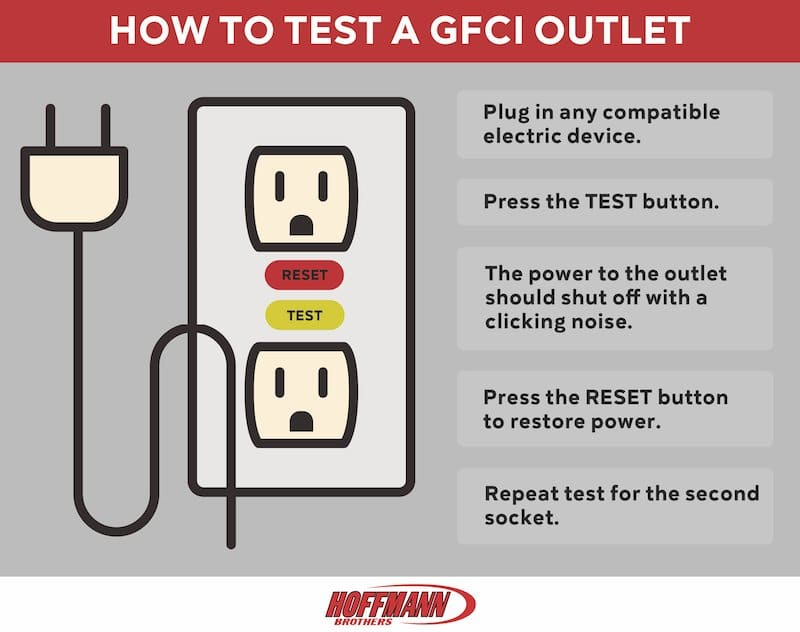 How to Test GFCI Outlets - Hoffmann Brother St Louis Electricians