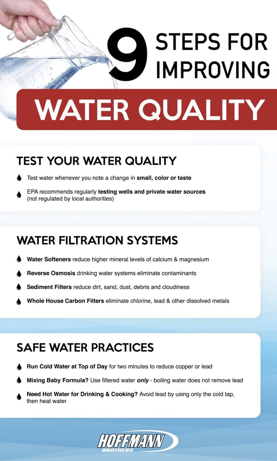 How to Improve Water Quality - Hoffmann Brothers
